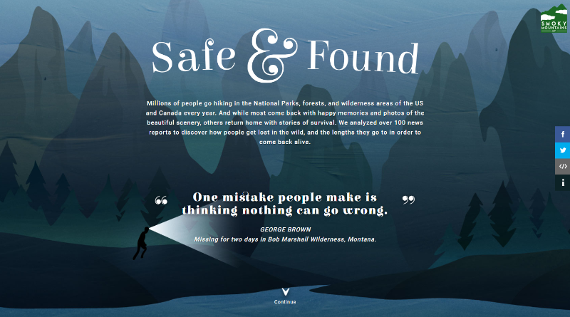 Safe and Found - SmokyMountains.com